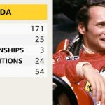 Niki Lauda: Tributes paid after F1 legend dies aged 70
