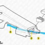 Analysis: What's going on up Red Bull's nose? | F1 technology