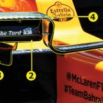 Analysis: How teams are looking at their mirrors to find aerodynamic gains | F1 technology