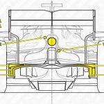 The Red Bull-Honda tweaks which helped break Mercedes' stranglehold on 2019 | F1 technology