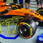 Analysis: The updates helping McLaren edge away from Renault in the 'Formula 1.5' fight | F1 technology