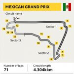 Mexican GP preview: Can Hamilton seal sixth title at Mercedes' 'Achilles heel' circuit?