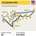 'I am not someone who pressure gets to': US GP - all you need to know