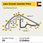 Abu Dhabi Grand Prix: Time to say goodbye to F1 2019